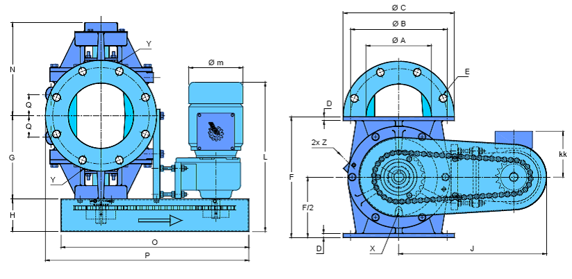 écluse H-AR schéma version motorisée
